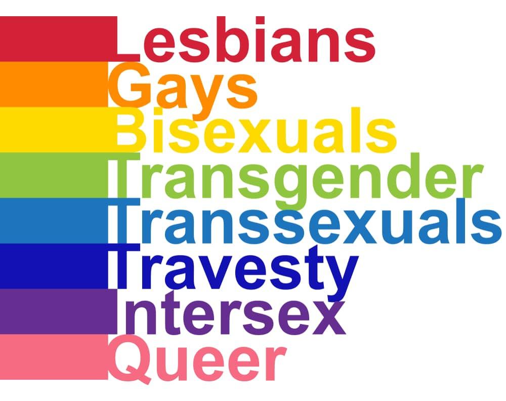 Intersexualität